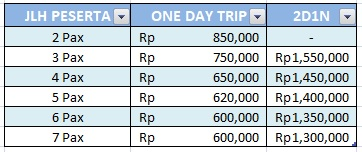 Daftar Biaya Open Trip Bukit Lawang